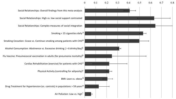 Depression-Risikofaktoren.png