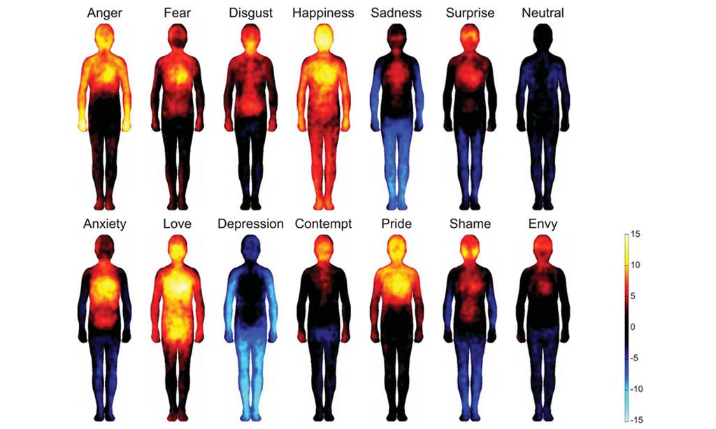 Emotion Psychologische Erklärungsmodelle und Theorien